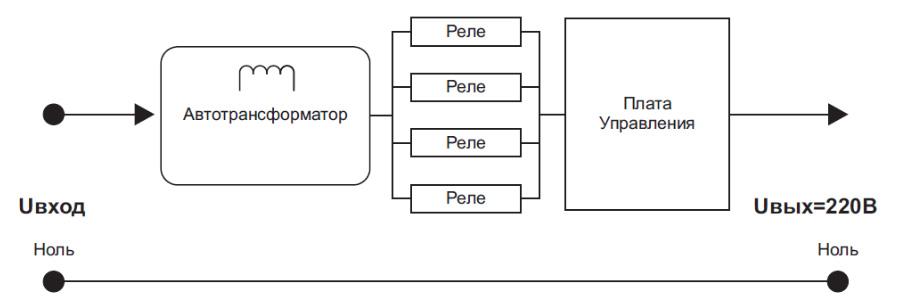 Гибридный стабилизатор напряжения принцип стабилизатор напряжения rucelf схема подключения